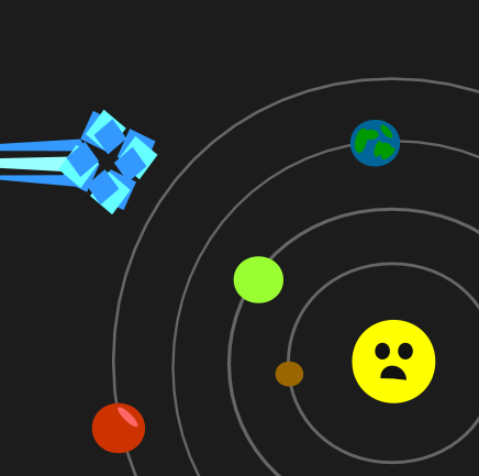 the PLANETS out of alignment